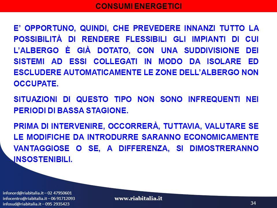 infonord@riabitalia.it – 02 47950601 infocentro@riabitalia.it – 06 91712093 infosud@riabitalia.it – 095 2935423 www.riabitalia.it 34 E' OPPORTUNO, QUINDI, CHE PREVEDERE INNANZI TUTTO LA POSSIBILITÀ DI RENDERE FLESSIBILI GLI IMPIANTI DI CUI L'ALBERGO È GIÀ DOTATO, CON UNA SUDDIVISIONE DEI SISTEMI AD ESSI COLLEGATI IN MODO DA ISOLARE ED ESCLUDERE AUTOMATICAMENTE LE ZONE DELL'ALBERGO NON OCCUPATE.