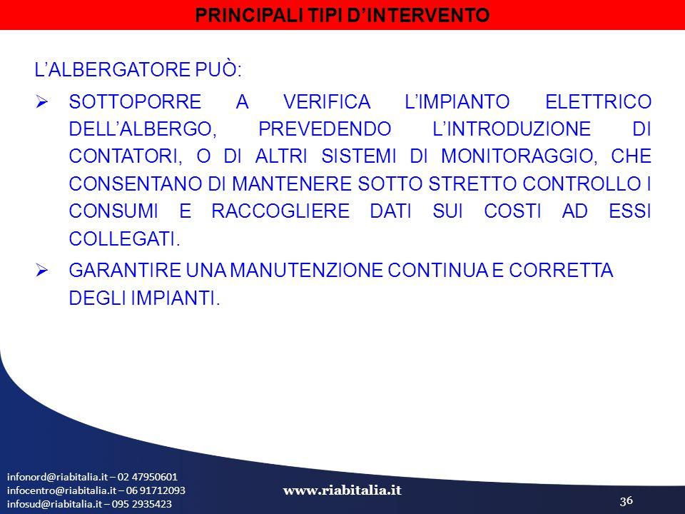 infonord@riabitalia.it – 02 47950601 infocentro@riabitalia.it – 06 91712093 infosud@riabitalia.it – 095 2935423 www.riabitalia.it 36 PRINCIPALI TIPI D'INTERVENTO L'ALBERGATORE PUÒ:  SOTTOPORRE A VERIFICA L'IMPIANTO ELETTRICO DELL'ALBERGO, PREVEDENDO L'INTRODUZIONE DI CONTATORI, O DI ALTRI SISTEMI DI MONITORAGGIO, CHE CONSENTANO DI MANTENERE SOTTO STRETTO CONTROLLO I CONSUMI E RACCOGLIERE DATI SUI COSTI AD ESSI COLLEGATI.