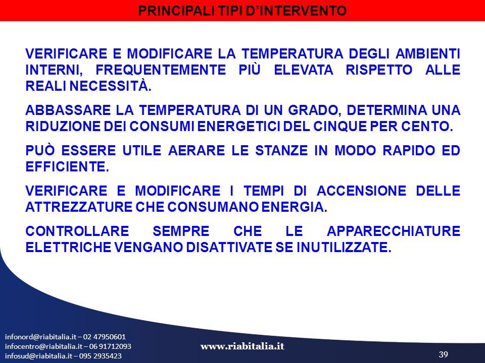infonord@riabitalia.it – 02 47950601 infocentro@riabitalia.it – 06 91712093 infosud@riabitalia.it – 095 2935423 www.riabitalia.it 39 VERIFICARE E MODIFICARE LA TEMPERATURA DEGLI AMBIENTI INTERNI, FREQUENTEMENTE PIÙ ELEVATA RISPETTO ALLE REALI NECESSITÀ.