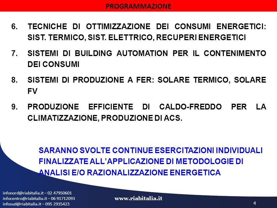 infonord@riabitalia.it – 02 47950601 infocentro@riabitalia.it – 06 91712093 infosud@riabitalia.it – 095 2935423 www.riabitalia.it 4 PROGRAMMAZIONE 6.TECNICHE DI OTTIMIZZAZIONE DEI CONSUMI ENERGETICI: SIST.
