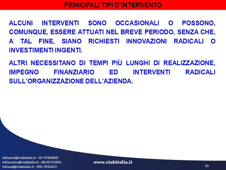 infonord@riabitalia.it – 02 47950601 infocentro@riabitalia.it – 06 91712093 infosud@riabitalia.it – 095 2935423 www.riabitalia.it 41 ALCUNI INTERVENTI SONO OCCASIONALI O POSSONO, COMUNQUE, ESSERE ATTUATI NEL BREVE PERIODO, SENZA CHE, A TAL FINE, SIANO RICHIESTI INNOVAZIONI RADICALI O INVESTIMENTI INGENTI.