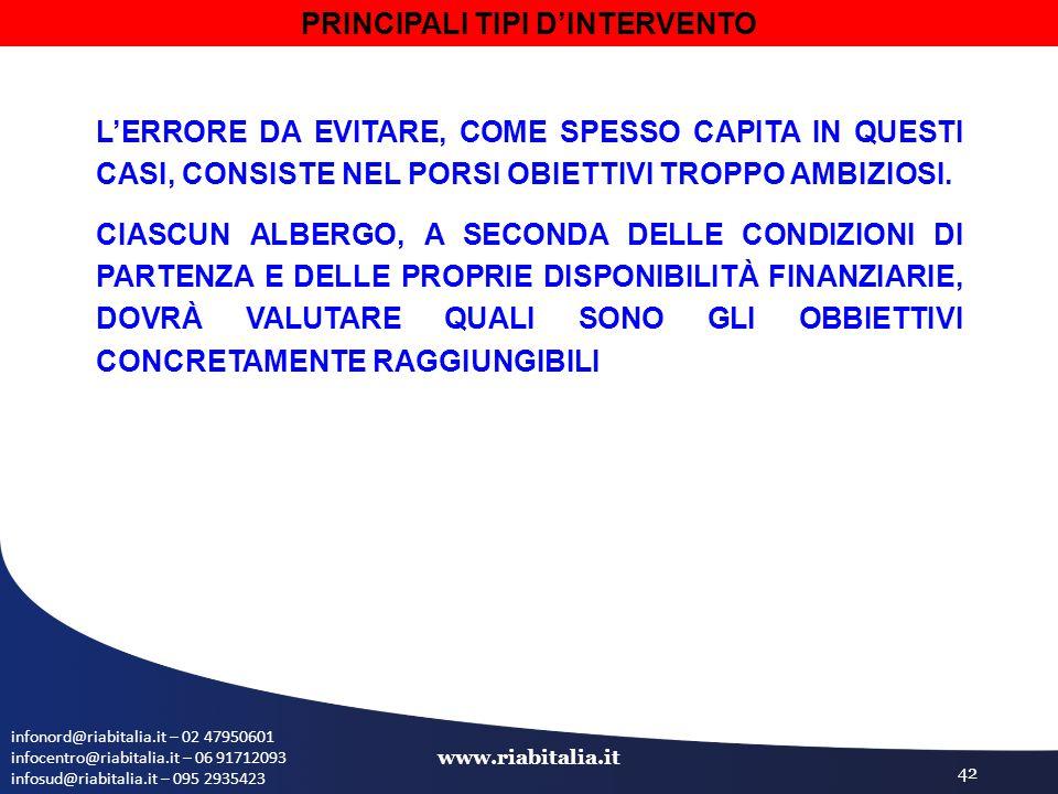 infonord@riabitalia.it – 02 47950601 infocentro@riabitalia.it – 06 91712093 infosud@riabitalia.it – 095 2935423 www.riabitalia.it 42 L'ERRORE DA EVITARE, COME SPESSO CAPITA IN QUESTI CASI, CONSISTE NEL PORSI OBIETTIVI TROPPO AMBIZIOSI.