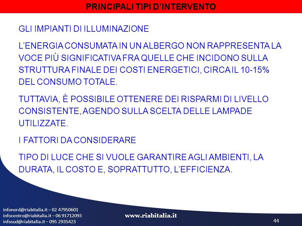 infonord@riabitalia.it – 02 47950601 infocentro@riabitalia.it – 06 91712093 infosud@riabitalia.it – 095 2935423 www.riabitalia.it 44 GLI IMPIANTI DI ILLUMINAZIONE L'ENERGIA CONSUMATA IN UN ALBERGO NON RAPPRESENTA LA VOCE PIÙ SIGNIFICATIVA FRA QUELLE CHE INCIDONO SULLA STRUTTURA FINALE DEI COSTI ENERGETICI, CIRCA IL 10-15% DEL CONSUMO TOTALE.