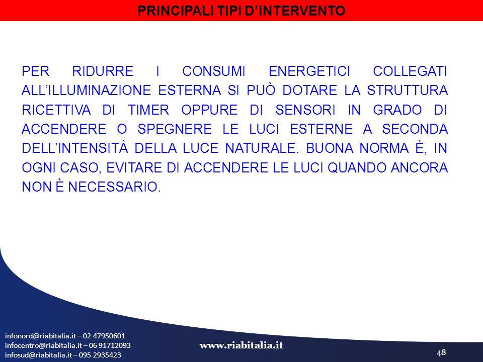 infonord@riabitalia.it – 02 47950601 infocentro@riabitalia.it – 06 91712093 infosud@riabitalia.it – 095 2935423 www.riabitalia.it 48 PER RIDURRE I CONSUMI ENERGETICI COLLEGATI ALL'ILLUMINAZIONE ESTERNA SI PUÒ DOTARE LA STRUTTURA RICETTIVA DI TIMER OPPURE DI SENSORI IN GRADO DI ACCENDERE O SPEGNERE LE LUCI ESTERNE A SECONDA DELL'INTENSITÀ DELLA LUCE NATURALE.