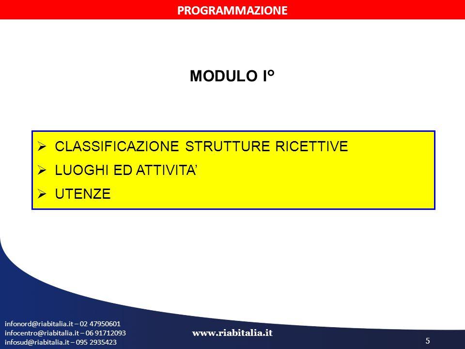 infonord@riabitalia.it – 02 47950601 infocentro@riabitalia.it – 06 91712093 infosud@riabitalia.it – 095 2935423 www.riabitalia.it 5  CLASSIFICAZIONE STRUTTURE RICETTIVE  LUOGHI ED ATTIVITA'  UTENZE MODULO I° PROGRAMMAZIONE