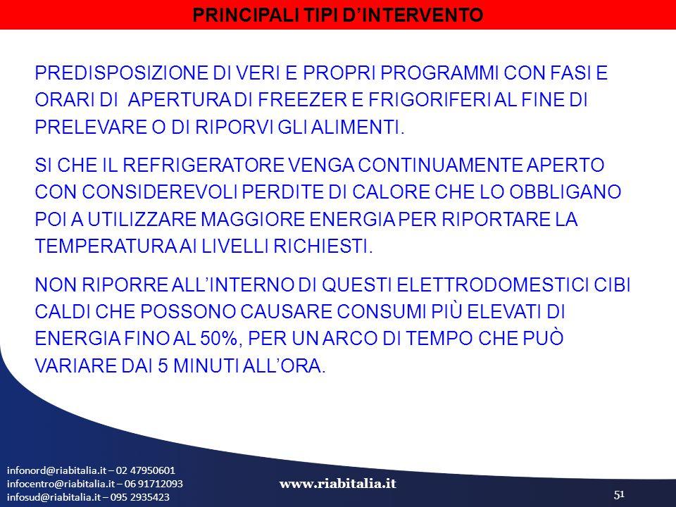 infonord@riabitalia.it – 02 47950601 infocentro@riabitalia.it – 06 91712093 infosud@riabitalia.it – 095 2935423 www.riabitalia.it 51 PREDISPOSIZIONE DI VERI E PROPRI PROGRAMMI CON FASI E ORARI DI APERTURA DI FREEZER E FRIGORIFERI AL FINE DI PRELEVARE O DI RIPORVI GLI ALIMENTI.