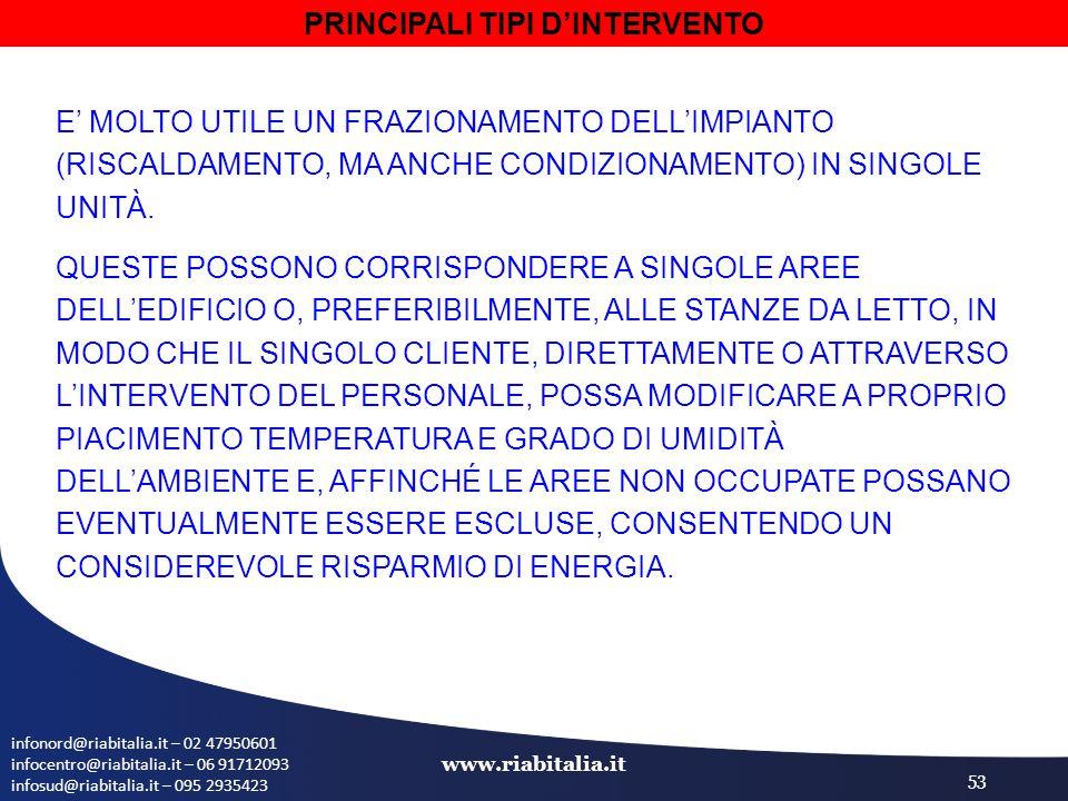 infonord@riabitalia.it – 02 47950601 infocentro@riabitalia.it – 06 91712093 infosud@riabitalia.it – 095 2935423 www.riabitalia.it 53 E' MOLTO UTILE UN FRAZIONAMENTO DELL'IMPIANTO (RISCALDAMENTO, MA ANCHE CONDIZIONAMENTO) IN SINGOLE UNITÀ.