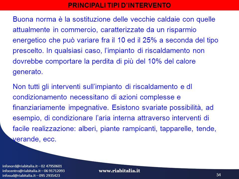 infonord@riabitalia.it – 02 47950601 infocentro@riabitalia.it – 06 91712093 infosud@riabitalia.it – 095 2935423 www.riabitalia.it 54 Buona norma è la