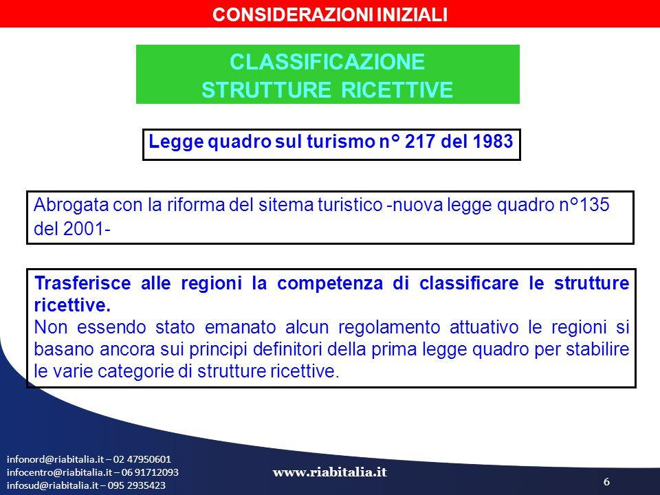 infonord@riabitalia.it – 02 47950601 infocentro@riabitalia.it – 06 91712093 infosud@riabitalia.it – 095 2935423 www.riabitalia.it 6 CONSIDERAZIONI INIZIALI CLASSIFICAZIONE STRUTTURE RICETTIVE Abrogata con la riforma del sitema turistico -nuova legge quadro n°135 del 2001- Legge quadro sul turismo n° 217 del 1983 Trasferisce alle regioni la competenza di classificare le strutture ricettive.