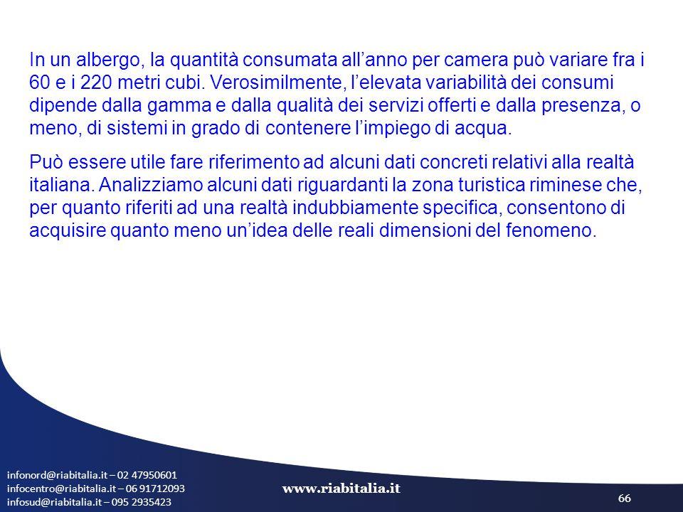 infonord@riabitalia.it – 02 47950601 infocentro@riabitalia.it – 06 91712093 infosud@riabitalia.it – 095 2935423 www.riabitalia.it 66 In un albergo, la