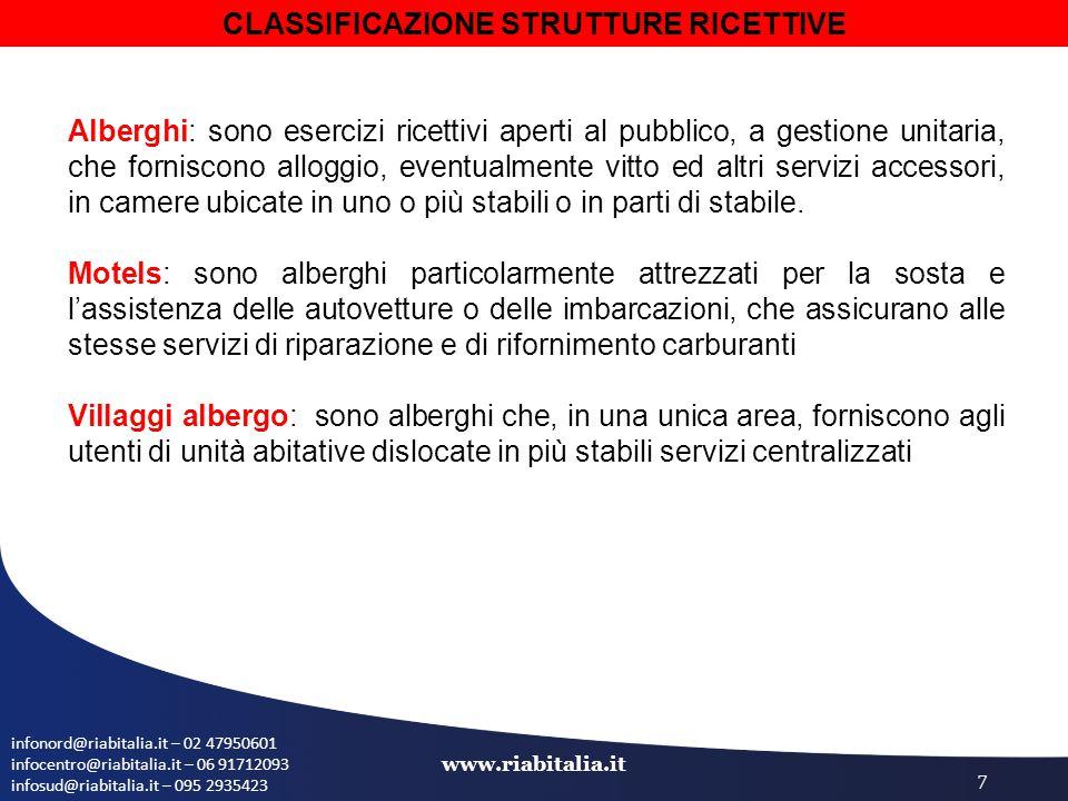 infonord@riabitalia.it – 02 47950601 infocentro@riabitalia.it – 06 91712093 infosud@riabitalia.it – 095 2935423 www.riabitalia.it 7 CLASSIFICAZIONE ST