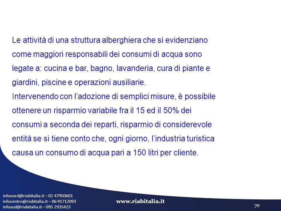 infonord@riabitalia.it – 02 47950601 infocentro@riabitalia.it – 06 91712093 infosud@riabitalia.it – 095 2935423 www.riabitalia.it 70 Le attività di una struttura alberghiera che si evidenziano come maggiori responsabili dei consumi di acqua sono legate a: cucina e bar, bagno, lavanderia, cura di piante e giardini, piscine e operazioni ausiliarie.