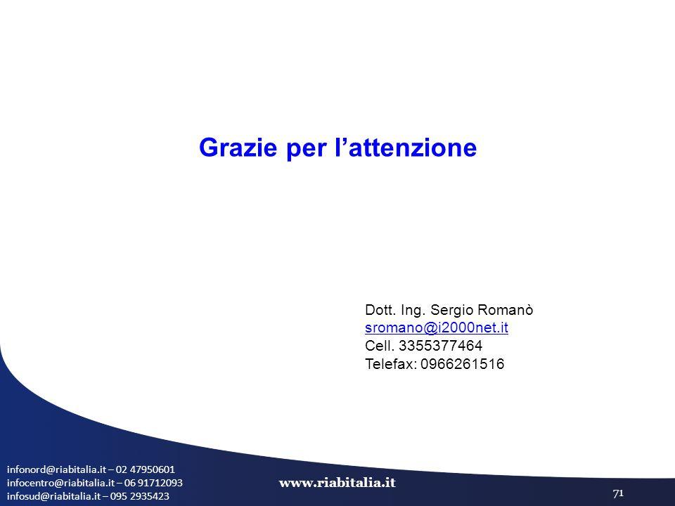 infonord@riabitalia.it – 02 47950601 infocentro@riabitalia.it – 06 91712093 infosud@riabitalia.it – 095 2935423 www.riabitalia.it 71 Grazie per l'attenzione Dott.