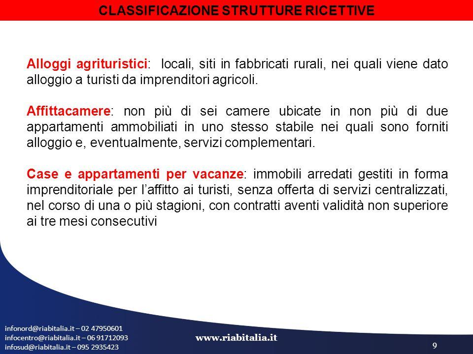 infonord@riabitalia.it – 02 47950601 infocentro@riabitalia.it – 06 91712093 infosud@riabitalia.it – 095 2935423 www.riabitalia.it 9 Alloggi agriturist
