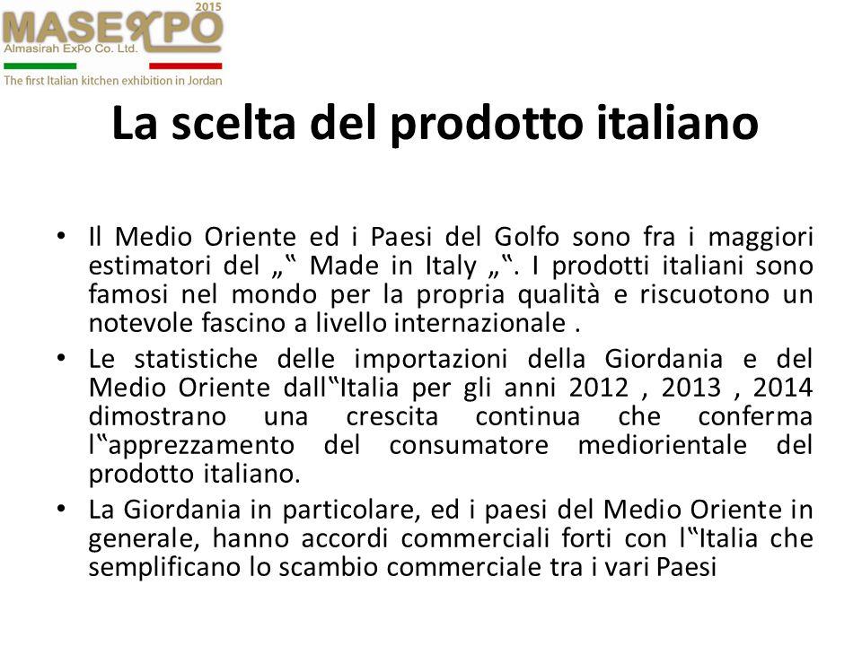 """La scelta del prodotto italiano Il Medio Oriente ed i Paesi del Golfo sono fra i maggiori estimatori del """""""" Made in Italy """""""". I prodotti italiani sono"""