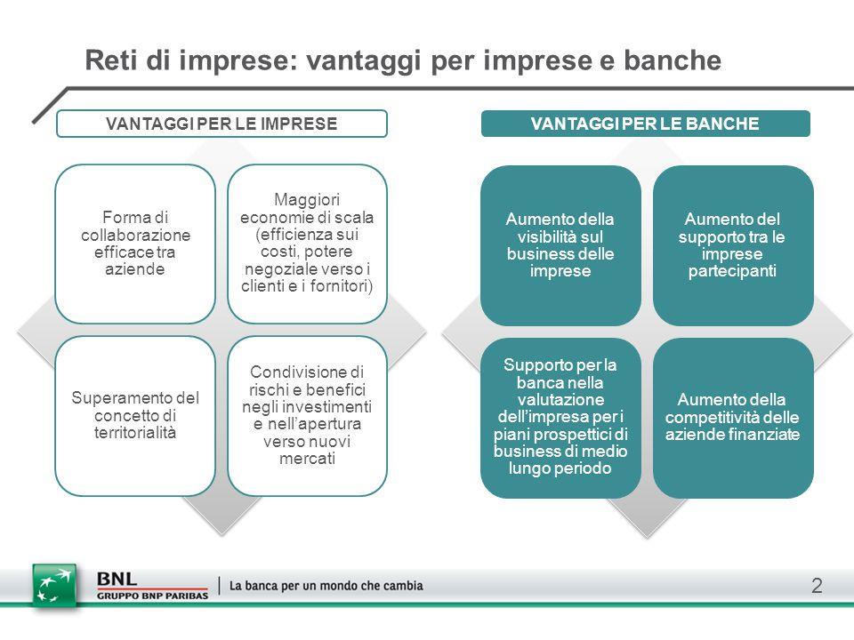 Forma di collaborazione efficace tra aziende Maggiori economie di scala (efficienza sui costi, potere negoziale verso i clienti e i fornitori) Superam