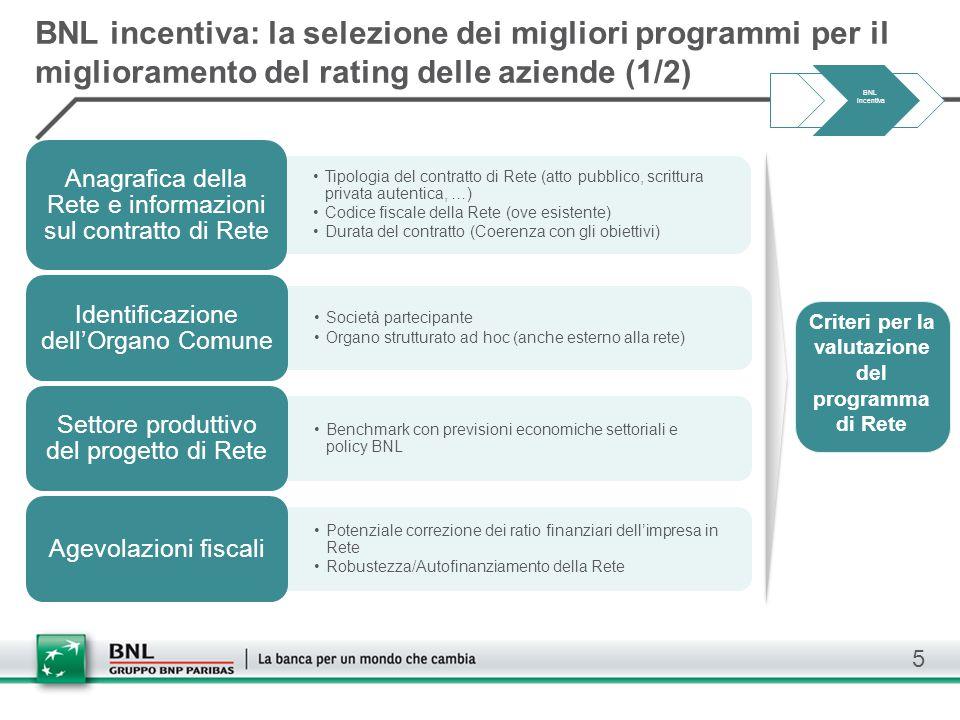 BNL incentiva: la selezione dei migliori programmi per il miglioramento del rating delle aziende (1/2) 5 Tipologia del contratto di Rete (atto pubblic