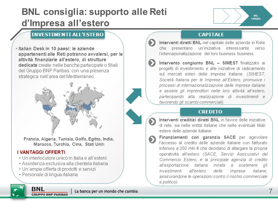 BNL consiglia: supporto alle Reti d'Impresa all'estero 7 Italian Desk in 10 paesi: le aziende appartenenti alle Reti potranno avvalersi, per le attivi