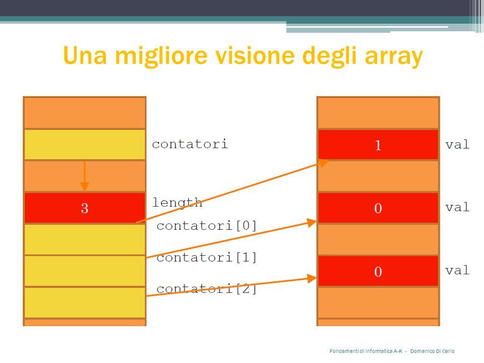 Una migliore visione degli array Fondamenti di informatica A-K - Domenico Di Carlo