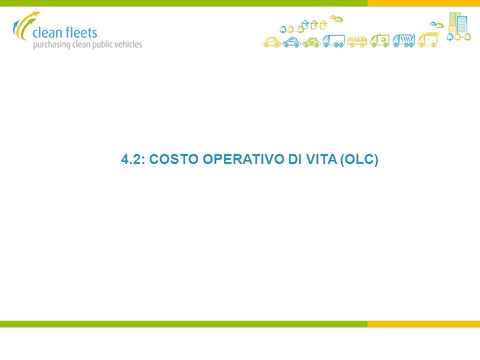 4.2: COSTO OPERATIVO DI VITA (OLC)
