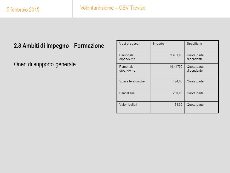 2.3 Ambiti di impegno – Formazione Oneri di supporto generale 5 febbraio 2015 Volontarinsieme – CSV Treviso Voci di spesaImportoSpecifiche Personale d