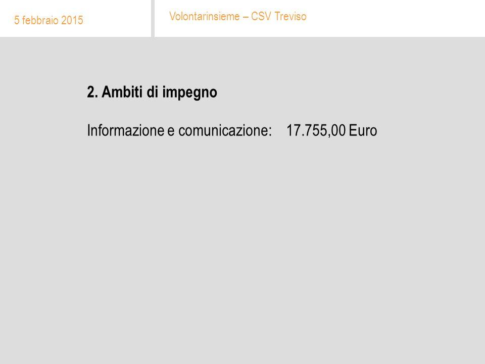 2. Ambiti di impegno Informazione e comunicazione: 17.755,00 Euro 5 febbraio 2015 Volontarinsieme – CSV Treviso