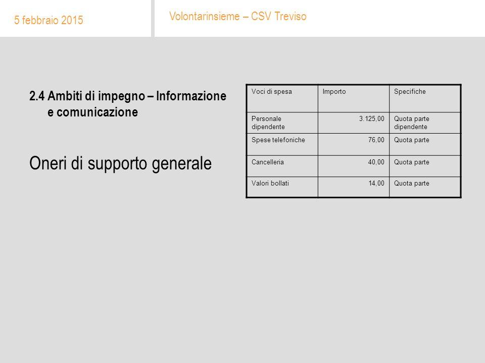 2.4 Ambiti di impegno – Informazione e comunicazione Oneri di supporto generale 5 febbraio 2015 Volontarinsieme – CSV Treviso Voci di spesaImportoSpec