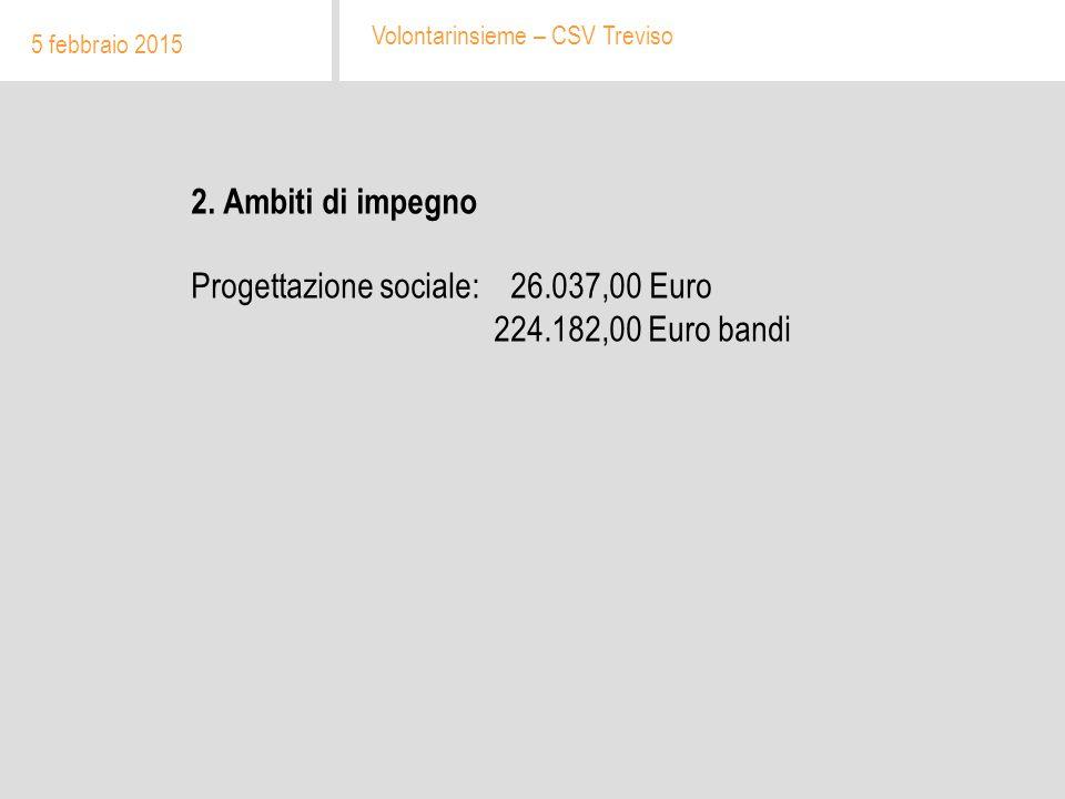 2. Ambiti di impegno Progettazione sociale: 26.037,00 Euro 224.182,00 Euro bandi 5 febbraio 2015 Volontarinsieme – CSV Treviso