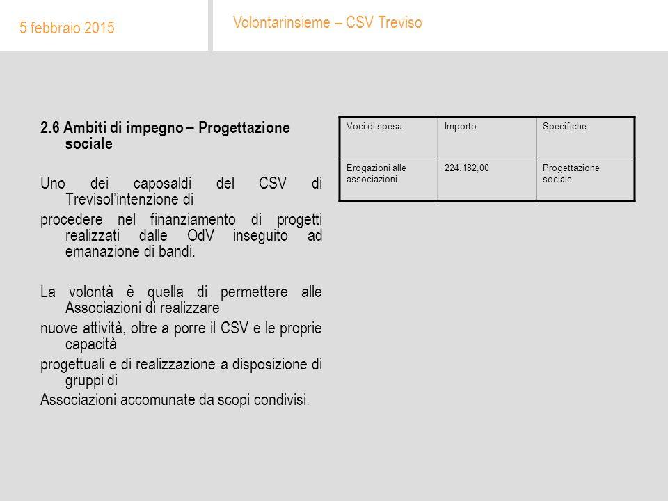 2.6 Ambiti di impegno – Progettazione sociale Uno dei caposaldi del CSV di Trevisol'intenzione di procedere nel finanziamento di progetti realizzati d