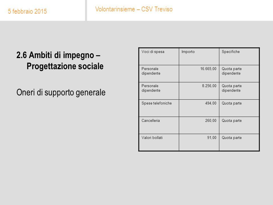2.6 Ambiti di impegno – Progettazione sociale Oneri di supporto generale 5 febbraio 2015 Volontarinsieme – CSV Treviso Voci di spesaImportoSpecifiche