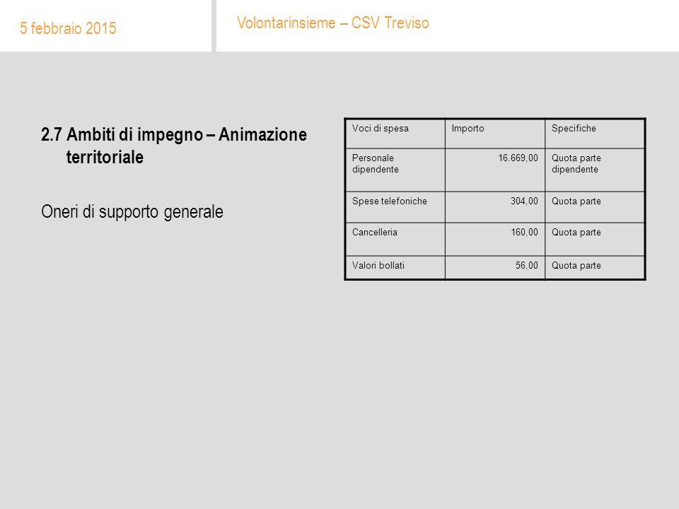 2.7 Ambiti di impegno – Animazione territoriale Oneri di supporto generale 5 febbraio 2015 Volontarinsieme – CSV Treviso Voci di spesaImportoSpecifich