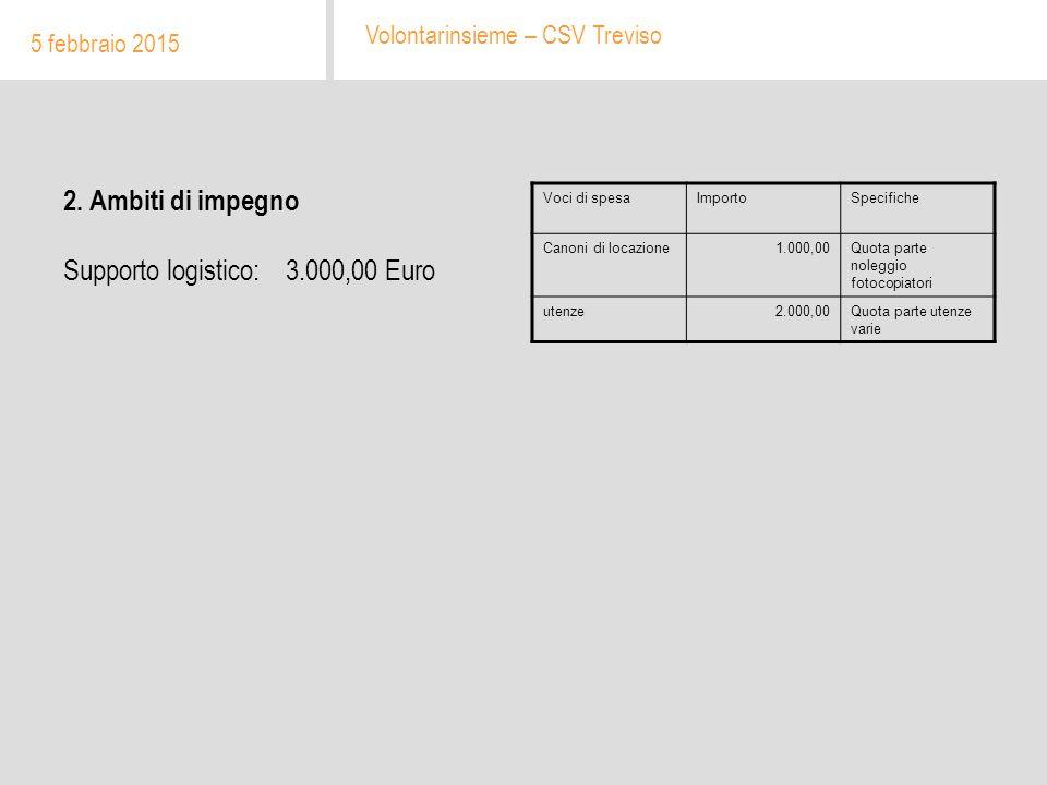 2. Ambiti di impegno Supporto logistico: 3.000,00 Euro 5 febbraio 2015 Volontarinsieme – CSV Treviso Voci di spesaImportoSpecifiche Canoni di locazion