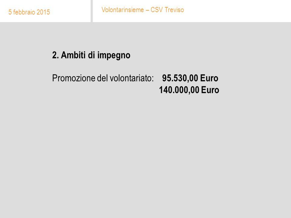 2. Ambiti di impegno Promozione del volontariato: 95.530,00 Euro 140.000,00 Euro 5 febbraio 2015 Volontarinsieme – CSV Treviso