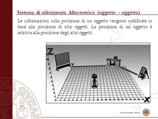 Università degli Studi di Salerno Sistema di riferimento Allocentrico (oggetto – oggetto) Le informazioni sulla posizione di un oggetto vengono codifi
