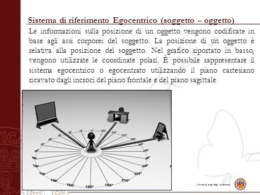 Università degli Studi di Salerno Sistema di riferimento Egocentrico (soggetto – oggetto) Le informazioni sulla posizione di un oggetto vengono codifi