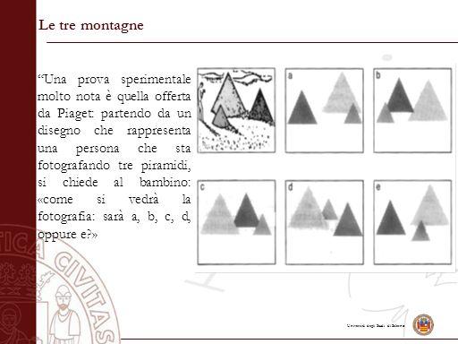 Università degli Studi di Salerno Le tre montagne Una prova sperimentale molto nota è quella offerta da Piaget: partendo da un disegno che rappresenta una persona che sta fotografando tre piramidi, si chiede al bambino: «come si vedrà la fotografia: sarà a, b, c, d, oppure e »