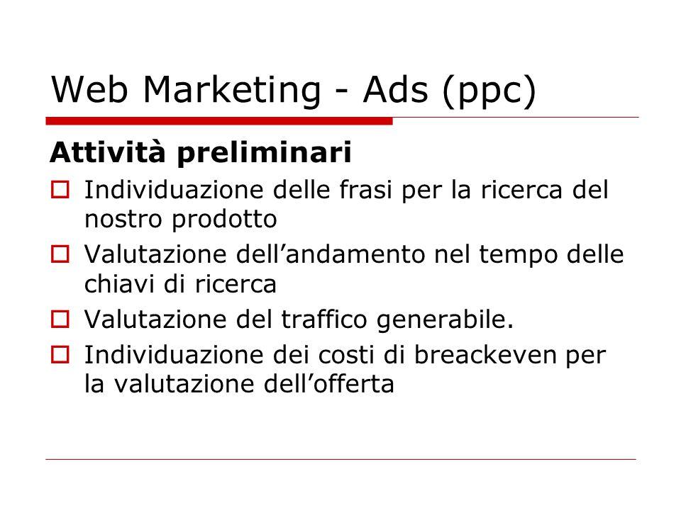 Web Marketing - Ads (ppc) Attività preliminari  Individuazione delle frasi per la ricerca del nostro prodotto  Valutazione dell'andamento nel tempo