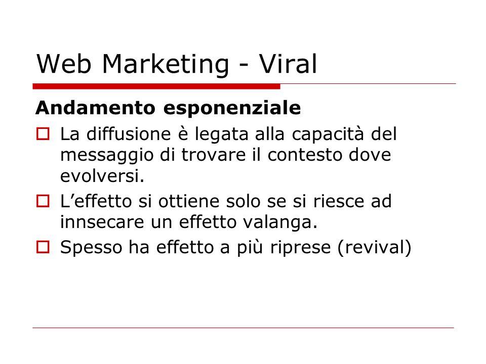 Web Marketing - Viral Andamento esponenziale  La diffusione è legata alla capacità del messaggio di trovare il contesto dove evolversi.  L'effetto s