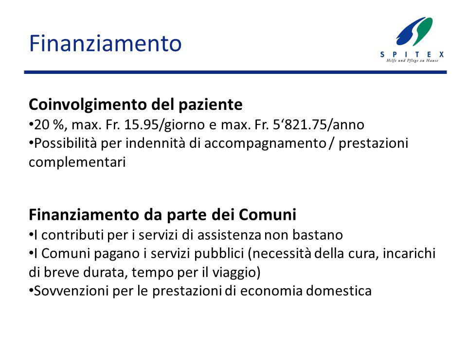 Finanziamento Coinvolgimento del paziente 20 %, max.