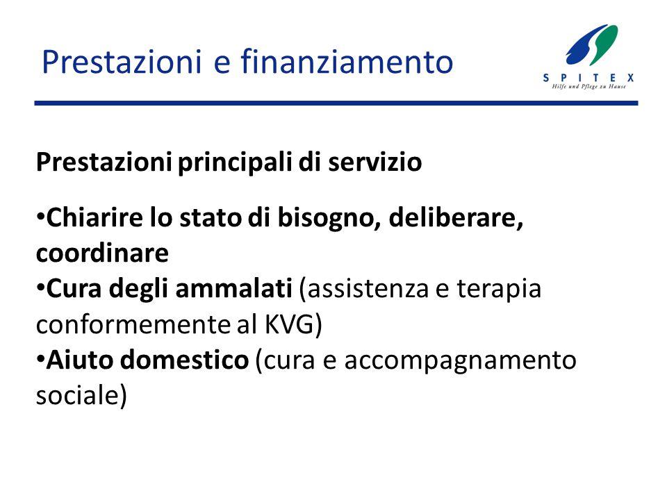 Prestazioni e finanziamento Prestazioni principali di servizio Chiarire lo stato di bisogno, deliberare, coordinare Cura degli ammalati (assistenza e terapia conformemente al KVG) Aiuto domestico (cura e accompagnamento sociale)