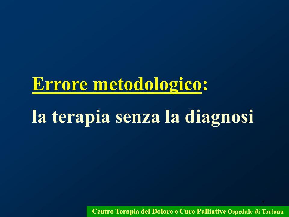 7 Errore metodologico: la terapia senza la diagnosi Centro Terapia del Dolore e Cure Palliative Ospedale di Tortona