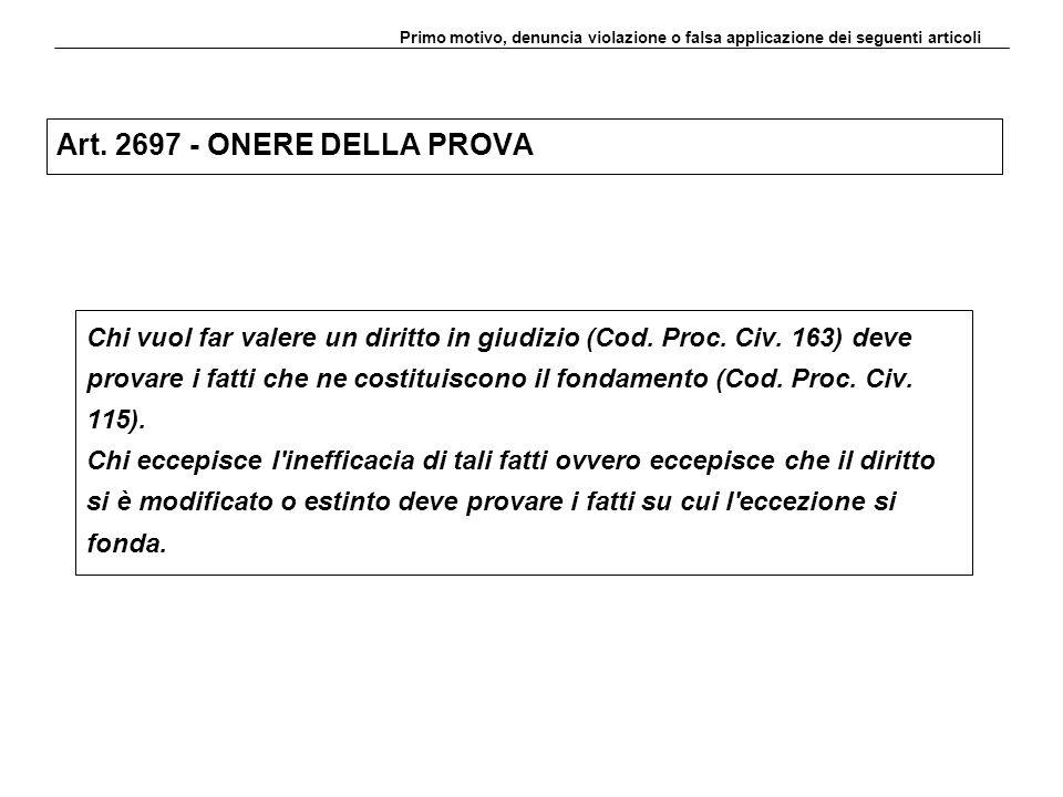 Art.2697 - ONERE DELLA PROVA Chi vuol far valere un diritto in giudizio (Cod.