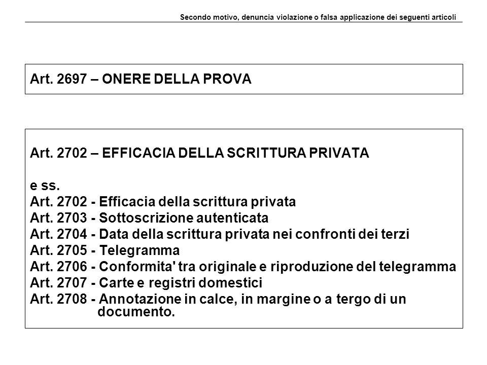Art.2697 – ONERE DELLA PROVA Art. 2702 – EFFICACIA DELLA SCRITTURA PRIVATA e ss.