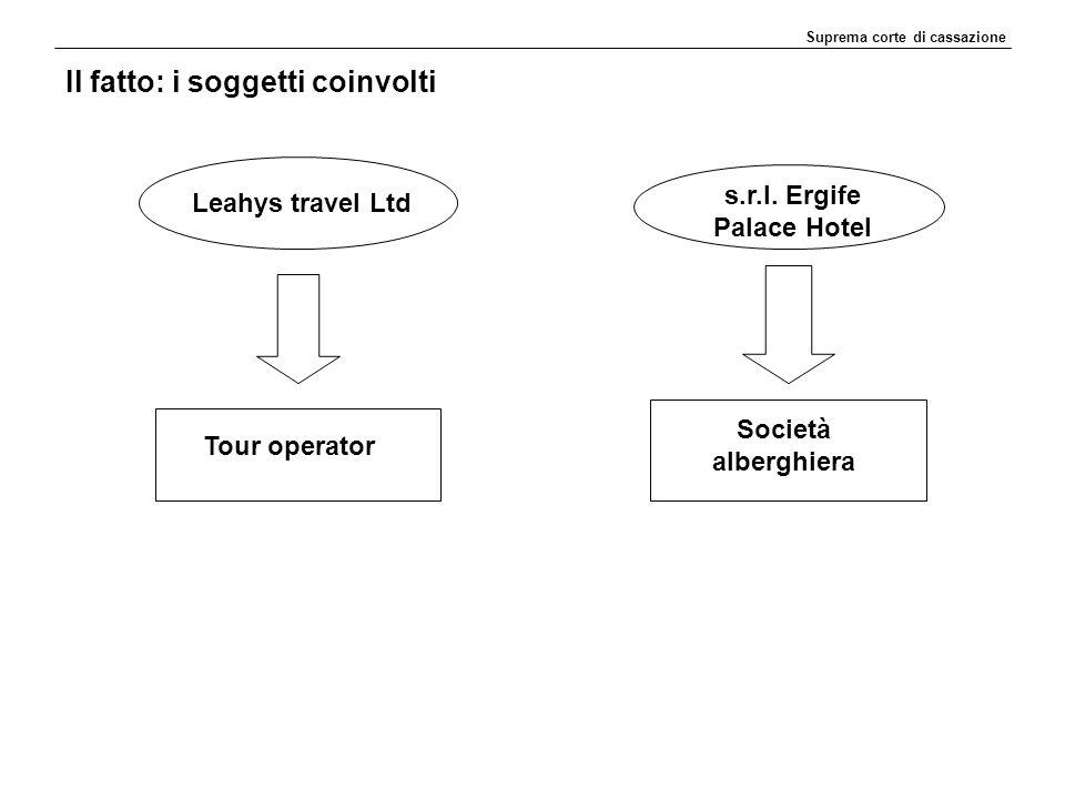 Il fatto: i soggetti coinvolti Suprema corte di cassazione Leahys travel Ltd Tour operator s.r.l.