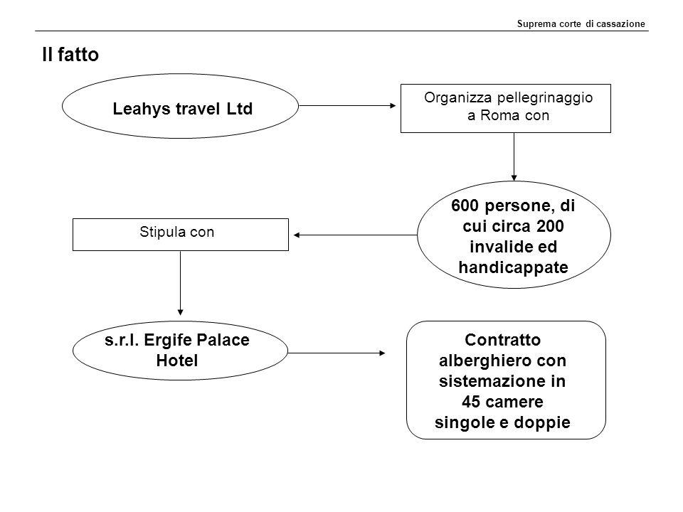 Il fatto Suprema corte di cassazione Leahys travel Ltd Organizza pellegrinaggio a Roma con Stipula con 600 persone, di cui circa 200 invalide ed handicappate s.r.l.