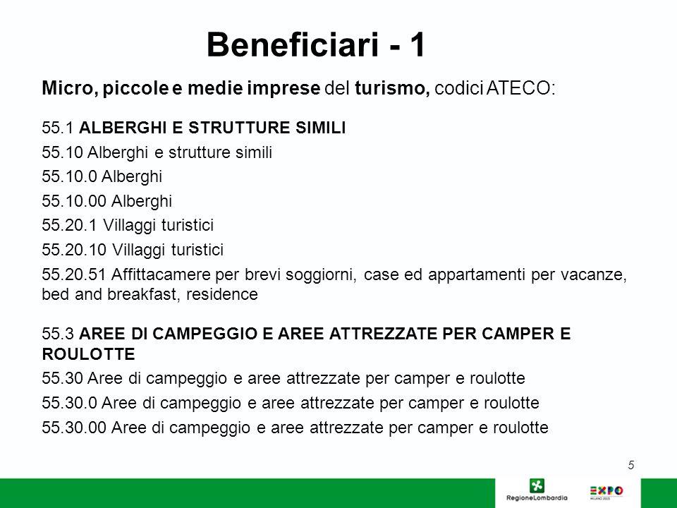 Micro e piccole imprese della ristorazione e del commercio: -codice ATECO 56 «Attività dei servizi di ristorazione» (tutti ad eccezione della ristorazione mobile) -codice ATECO 47.2 «Commercio al dettaglio di prodotti alimentari, e bevande» (tutti ad eccezione di 47.26 Commercio al dettaglio di prodotti del tabacco in esercizi specializzati) 6 Beneficiari - 2 Microimprese: numero max di occupati 9 – fatturato max o bilancio 2 milioni € Piccole Imprese: numero max di occupati 50 - fatturato max o bilancio 10 milioni € Medie Imprese: numero max di occupati 250 - fatturato max 50 milioni € o bilancio 43 milioni €