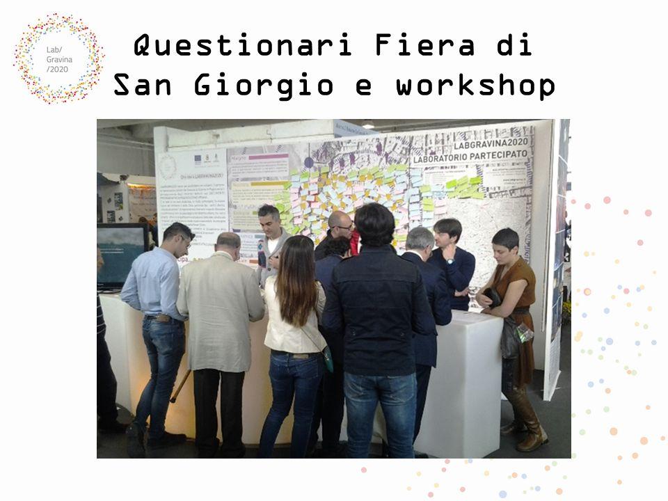 Questionari Fiera di San Giorgio e workshop