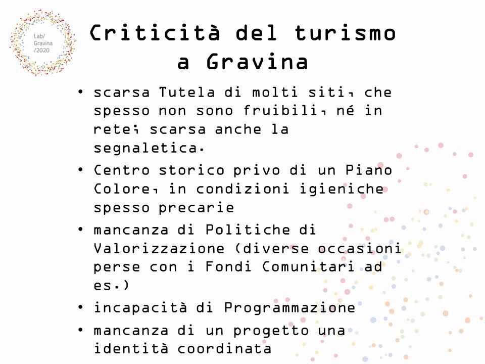 Criticità del turismo a Gravina scarsa Tutela di molti siti, che spesso non sono fruibili, né in rete; scarsa anche la segnaletica. Centro storico pri