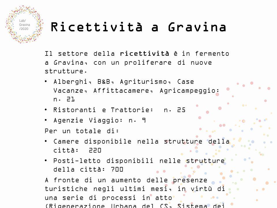 Ricettività a Gravina Il settore della ricettività è in fermento a Gravina, con un proliferare di nuove strutture. Alberghi, B&B, Agriturismo, Case Va
