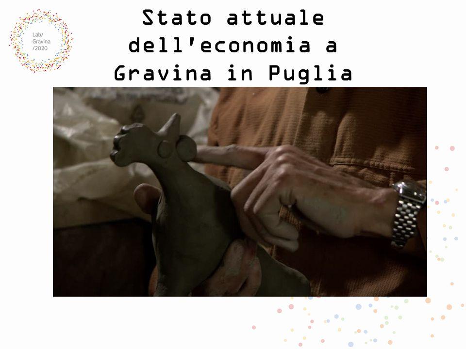 Stato attuale dell'economia a Gravina in Puglia